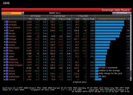 Global 2/10 Curves