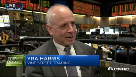 Yra on CNBC, December 28, 2015